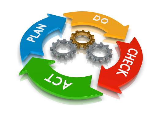 個別指導塾ステップアップの指導はPDCA導入 PDCAサイクル | 指導方針 | 個別指導塾ステ